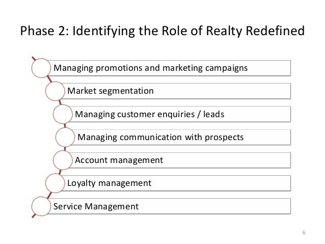 Phase 2: Identifying the Role of Realty Redefined 6 Managing promotions and marketing campaigns Market segmentation Managi...