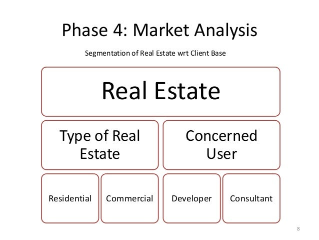 Phase 4: Market Analysis 8 Real Estate Type of Real Estate Residential Commercial Concerned User Developer Consultant Segm...