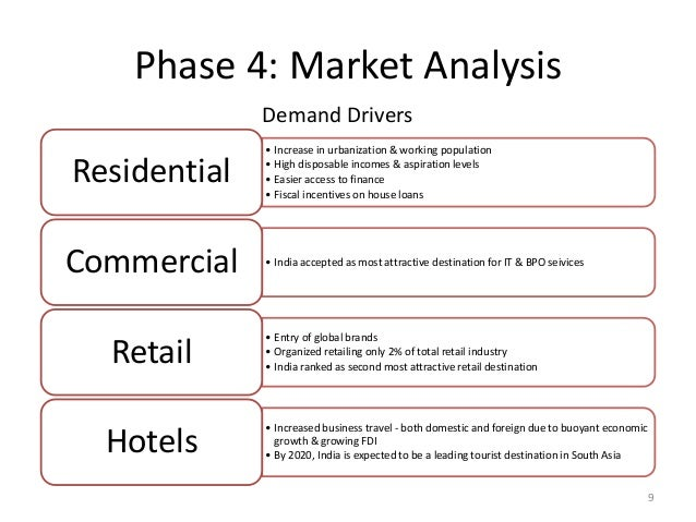 Phase 4: Market Analysis 9 • Increase in urbanization & working population • High disposable incomes & aspiration levels •...