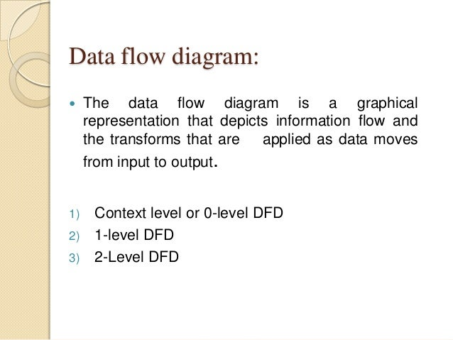 Data Flow Diagram Railway Reservation System Auto Wiring Diagram Today