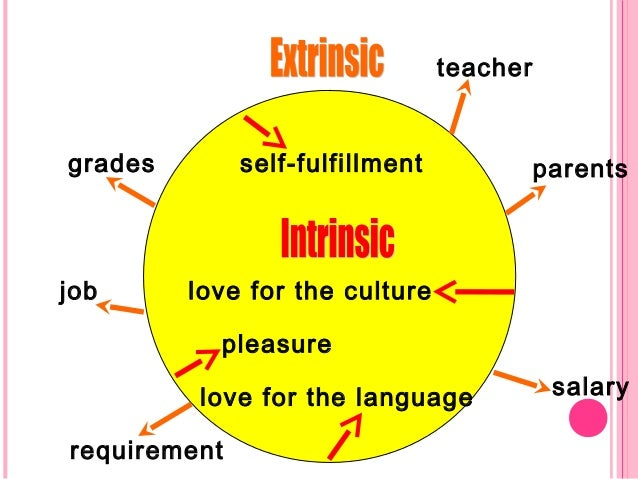 define intrinsic and extrinsic motivation