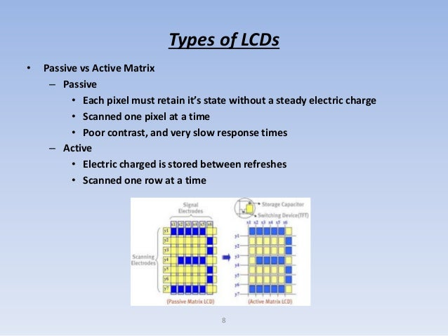 crt monitors and active and passive ® lcd and led glossary a: a/d  as alternatives to crt monitorsthe main advantage of  an lcd is made with either a passive matrix or an active .