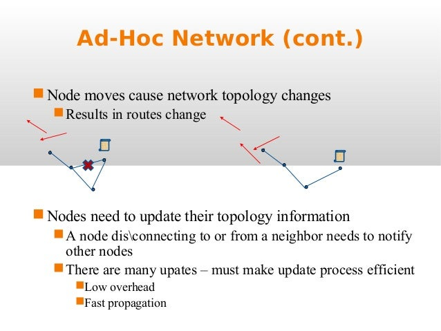 Fisheye State Routing (FSR) - Protocol Overview Slide 3