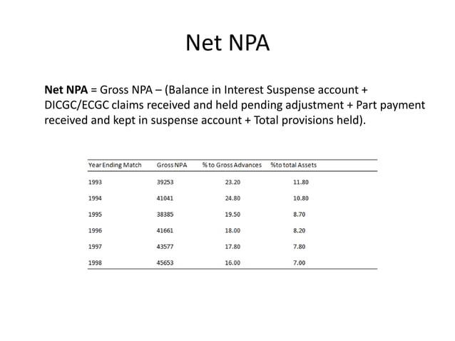 Net NPA Net NPA = Gross NPA – (Balance in Interest Suspense account + DICGC/ECGC claims received and held pending adjustme...