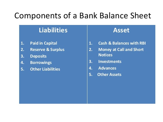 Asset And Liability Management In Indian Banks
