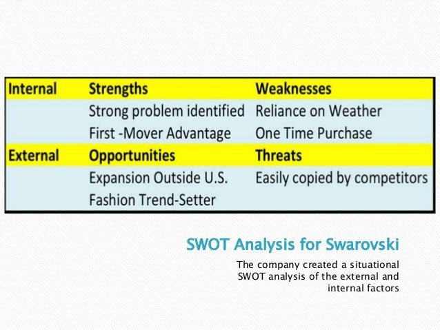 qvc swot analysis Appendix d: usps returns swot analysis   1 oig analysis of usps internal  volume and revenue data  liberty interac ve (qvc.
