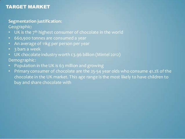 chocolate industry consumer behaviour Factors influencing consumer behaviour pinki rani institute of law kurukshetra, university kurukshetra, india corresponding author 53 and is influenced by cultural trends as well as his social and societal environment.