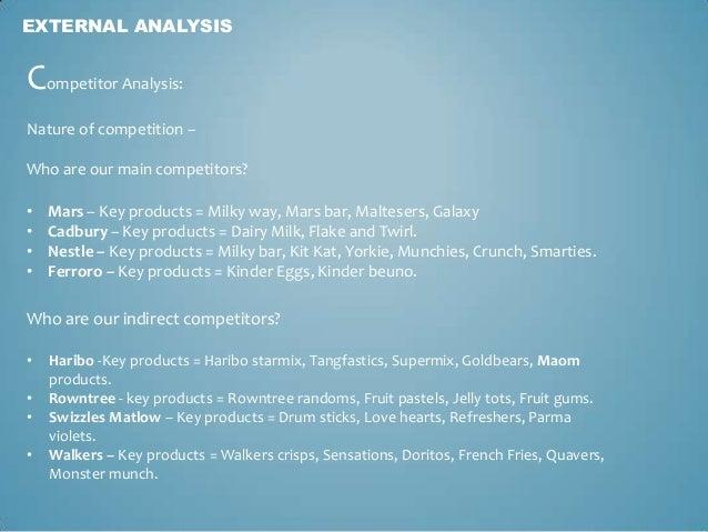 Swot analysis of kit kat