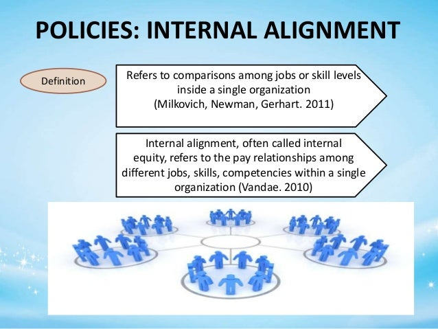 internal alignment