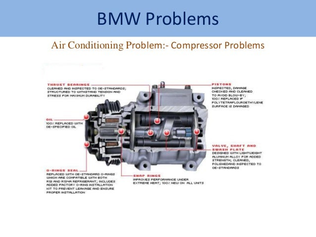Affordable and reseaonable BMW repair service