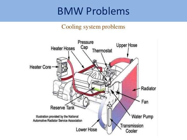 Bmw E46 Cooling System Diagram RealOEMcom Online BMW Parts