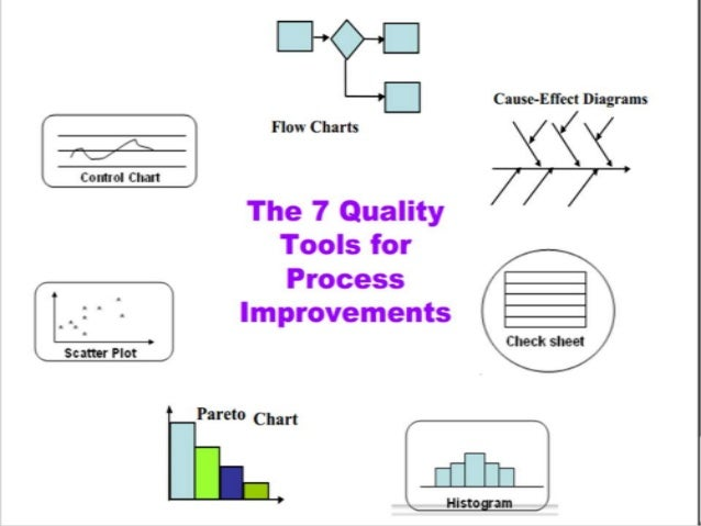 quality management tool The 7 quality management tools  this tool enables the user to monitor, control and improve process performance over time by studying variation and its source.