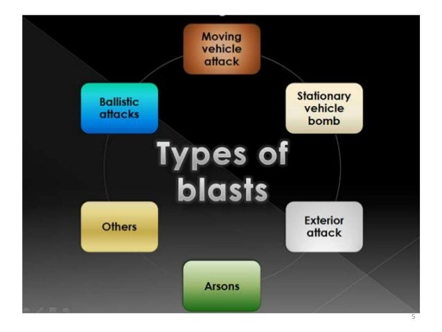 Architectural And Structural Design Of Blast Resistant
