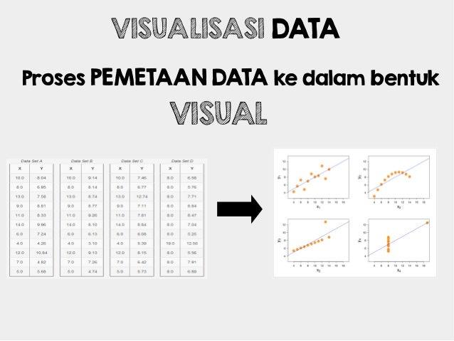 D3.JS Data-Driven Documents