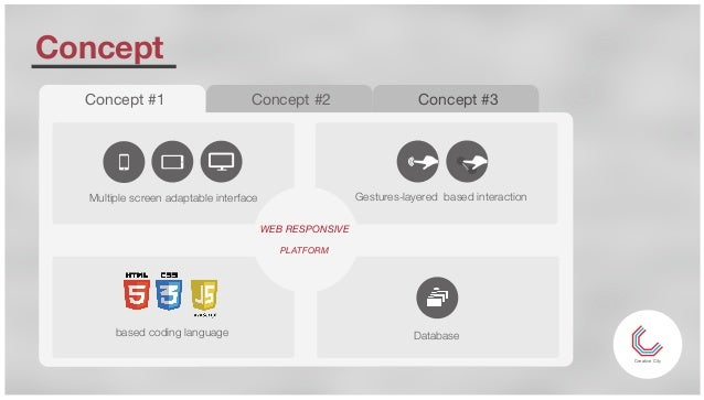 Concept Concept #1 Concept #3Concept #2 Creative City Multiple screen adaptable interface based coding language Gestures-l...