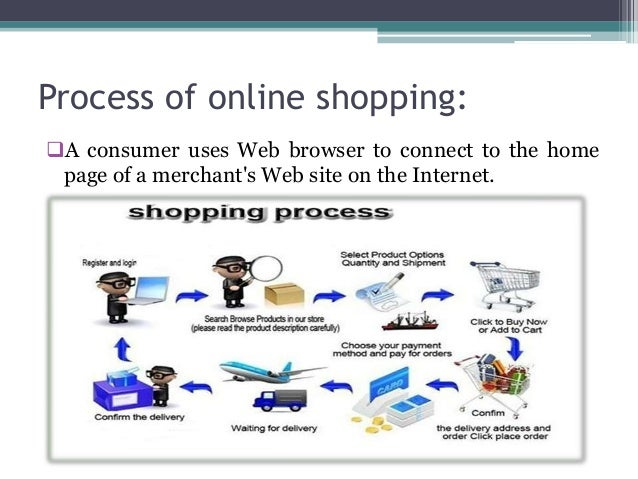 online shopping essay introduction