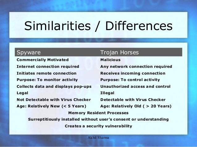 Differences and similarities between desktop and laptop computers