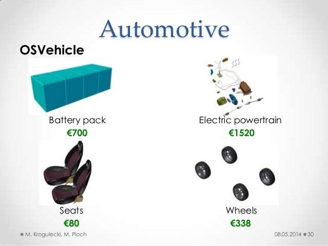 08.05.2014M. Krogulecki, M. Pioch 30 OSVehicle Automotive Battery pack €700 Electric powertrain €1520 Seats €80 Wheels €338