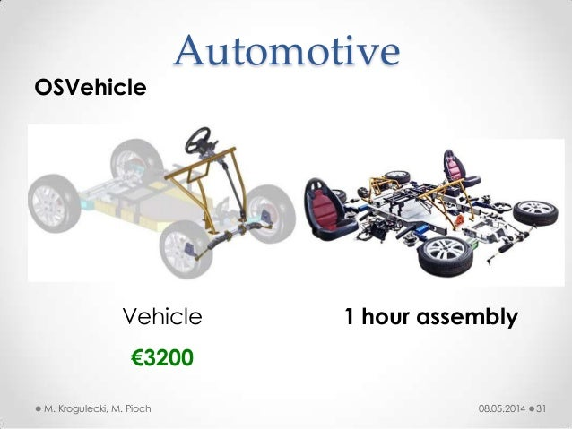 08.05.2014M. Krogulecki, M. Pioch 31 OSVehicle Automotive Vehicle €3200 1 hour assembly