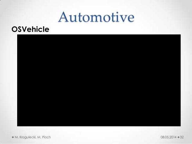 08.05.2014M. Krogulecki, M. Pioch 32 OSVehicle Automotive