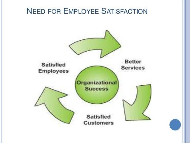 job satisfaction among bank employees an Job satisfaction among bank employees: an analysis of the contributing variables towards job satisfaction.