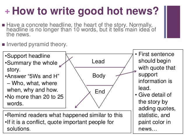 How to write a news paper