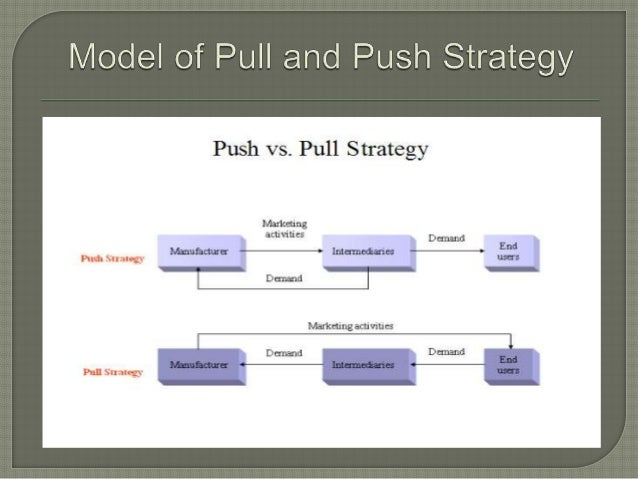 push  u0026 pull strategy international markets