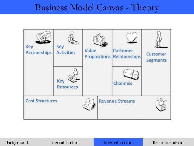 business plan reitanlage
