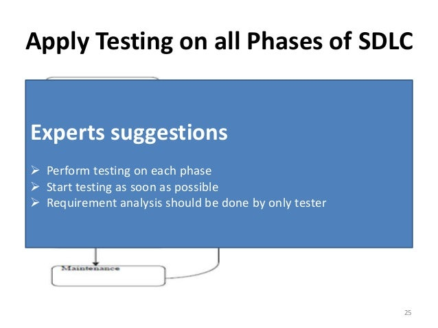 study of integration testing techniques for Systems analysis and design/introduction  security considerations are key to diligent and early integration,  there are other systems development techniques.