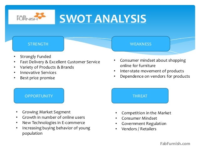 Kitchen appliances swot analysis