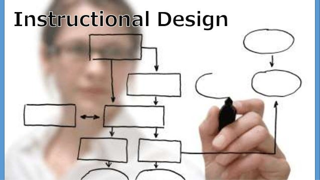Efficiency & Effectiveness The origin of Instructional Design (ID) dates back to the U.S. military during World War II in ...