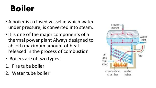Boiler • A boiler is a closed vessel in which water under pressure, is converted into steam. • It is one of the major comp...