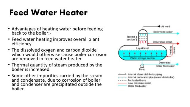 Feed Water Heater • Advantages of heating water before feeding back to the boiler:- • Feed water heating improves overall ...