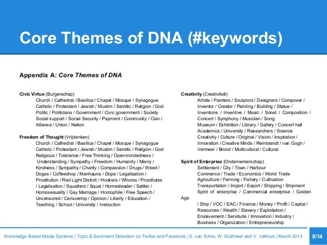 Core Themes of DNA (#keywords) Appendix A: Core Themes of DNA Civic Virtue (Burgerschap) Church / Cathedral / Basilica / C...
