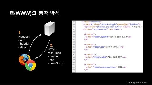웹(WWW)의 동작 방식  1.  Request  - url  - header  - data 2.  HTML,  resources  - image  - css  - JavaScript  이미지 출처: wikipedia....