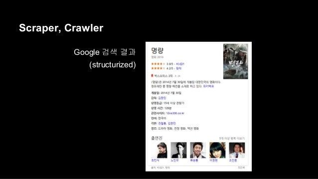 Scraper, Crawler  Google 검색 결과  (structurized)