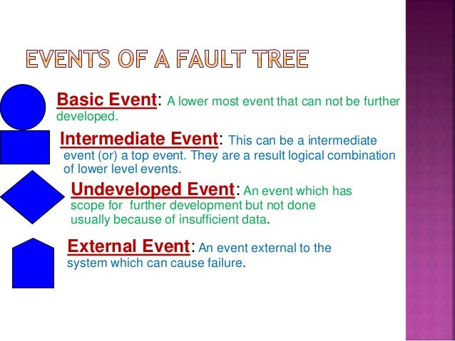 NASA Fault Tree Handbook (page 3) - Pics about space