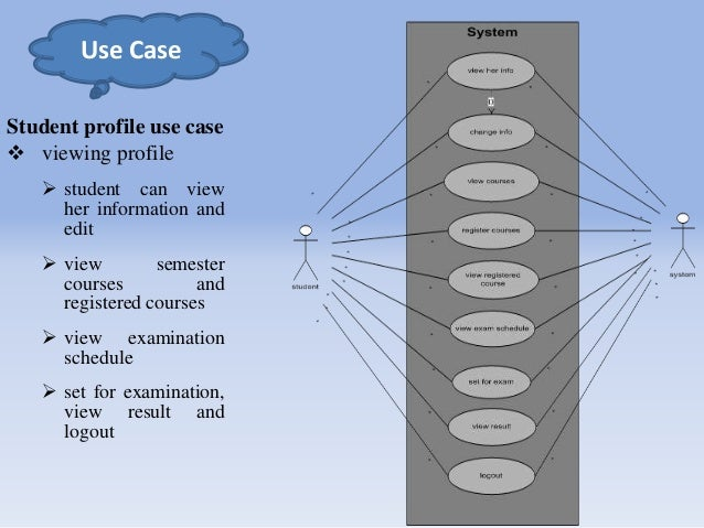 Online testing examination system use case ccuart Images