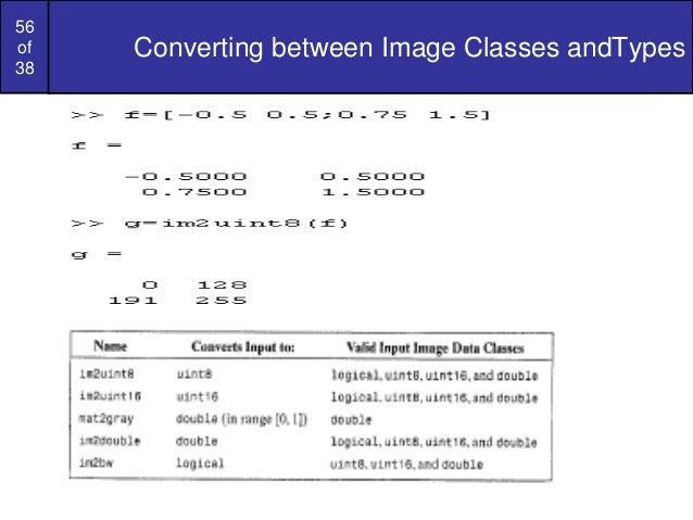 thesis on digital image processing using matlab In this thesis, digital image processing techniques were used in order to isolate   techniques used are all explained and some may contain some matlab code.