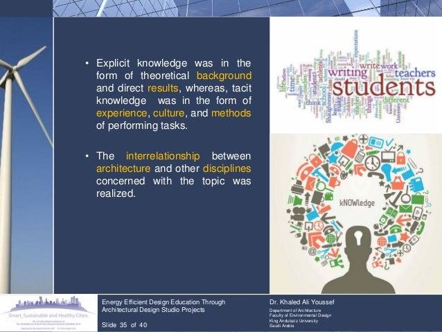 architectural design knowledge.  Architecture Faculty of Environmental Design King Andulaziz University Saudi Arabia 35 Explicit knowledge Energy Efficient Education Through Architectural Studio