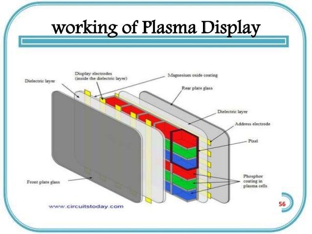analog and digital displays