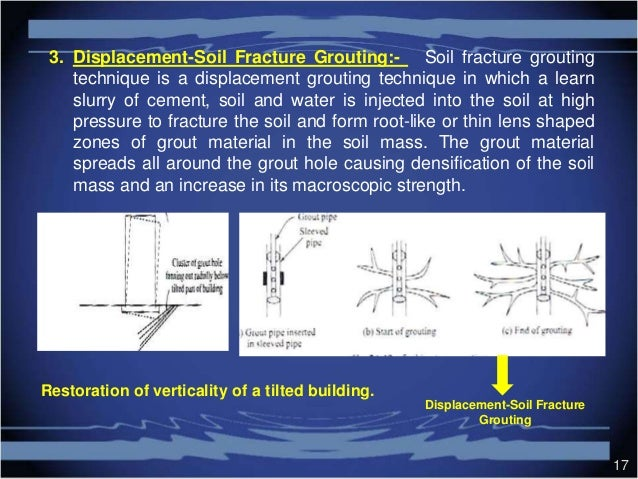 Grouting in soils for Soil grouting