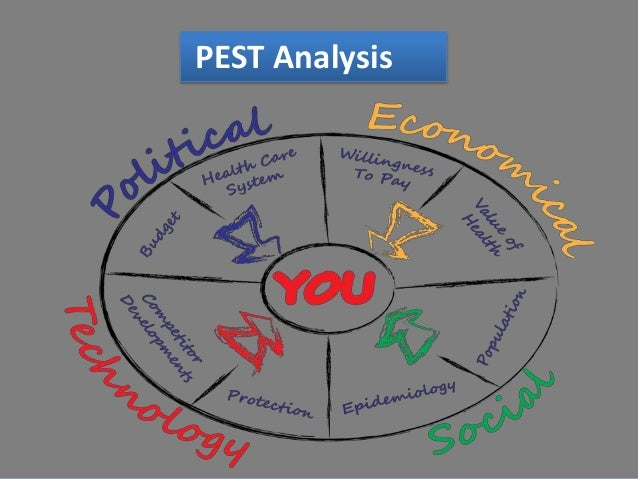 pest analysis for nestle Swot analysis of nestle is covered on this page along with its segmentation, targeting & positioning (stp) analysis of nestle ltd also covers its usp, tagline.