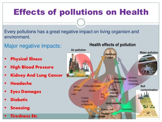 the effects of pollution in cities The clear thing about china's smog the air pollution that plagues beijing and other cities worldwide can have short-term and long-term health consequences by devon haynie news editor jan 13.