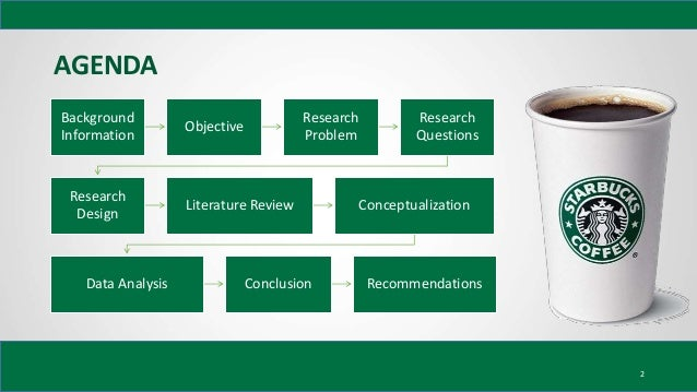 starbucks term paper essay Get your essays here a term aims to include sustainable development essays related to starbucks - csr problem and analysis.