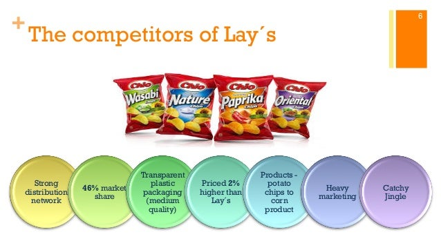 market segmentation of lays chips Frito-lay's objective is to maintain 1027% of profit contribution in dip market  the snack chips industry accounts for approximately  market segmentation,.