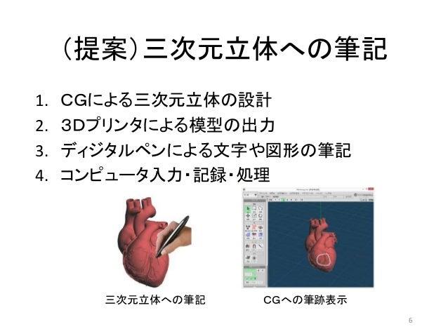 (提案)三次元立体への筆記 1. CGによる三次元立体の設計 2. 3Dプリンタによる模型の出力 3. ディジタルペンによる文字や図形の筆記 4. コンピュータ入力・記録・処理 三次元立体への筆記 CGへの筆跡表示 6