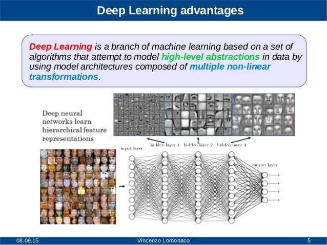 Deep Learning for Computer Vision: A comparision between