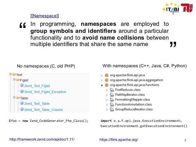 Identifier Namespaces In Mathematical Notation