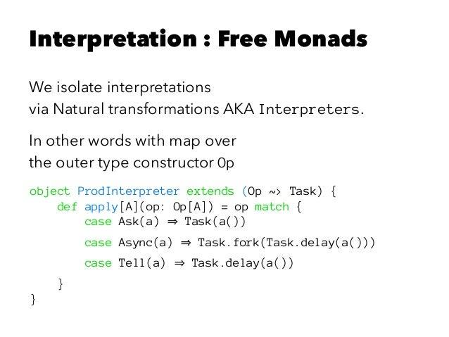 Interpretation : Free Monads We isolate interpretations via Natural transformations AKA Interpreters. In other words with ...